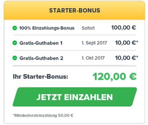 Wetten.com Bonus Paket