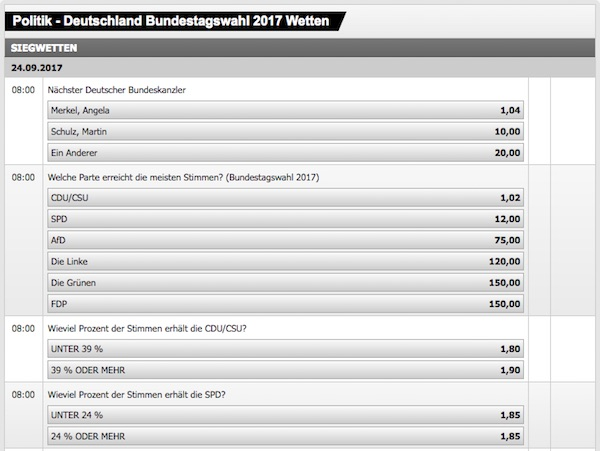 Interwetten Bundestags-Wahl 2017